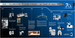 History of Mass Spectroscopy at JEOL